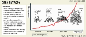 Deskentropy - PhD Comics